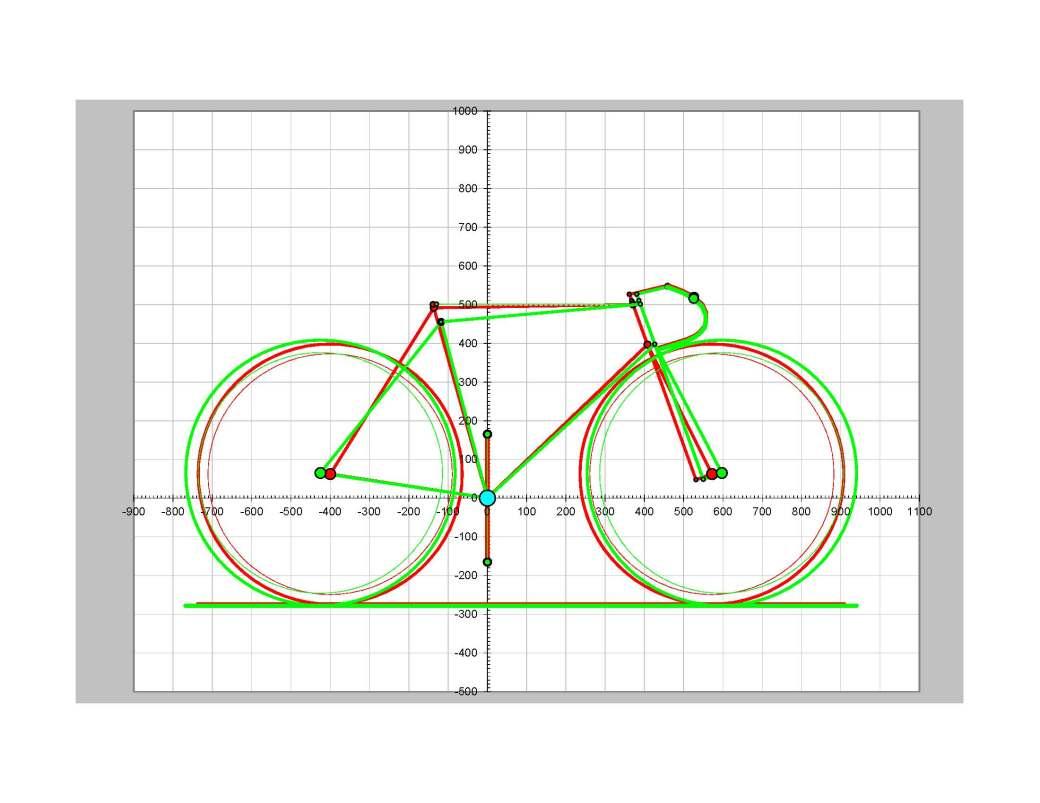 bike-comparator